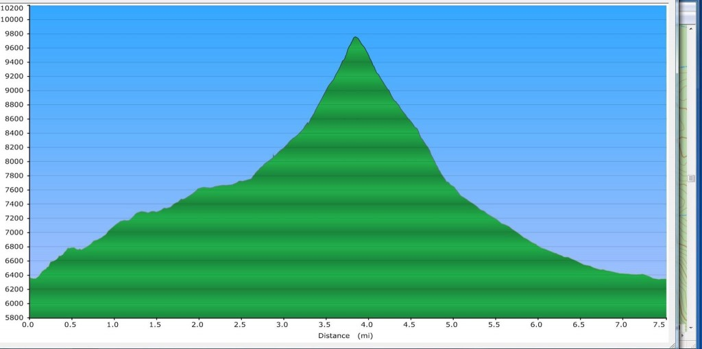 Steve Mandella's elevation profile ascending up the northwest ridge and descending the northeast ridge.